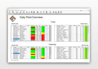 HERTZLER: Screen Plant Overview (Before)